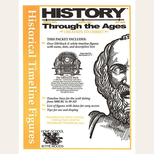 History Through the Ages Timeline Figures Creation to Christ - on Cardstock