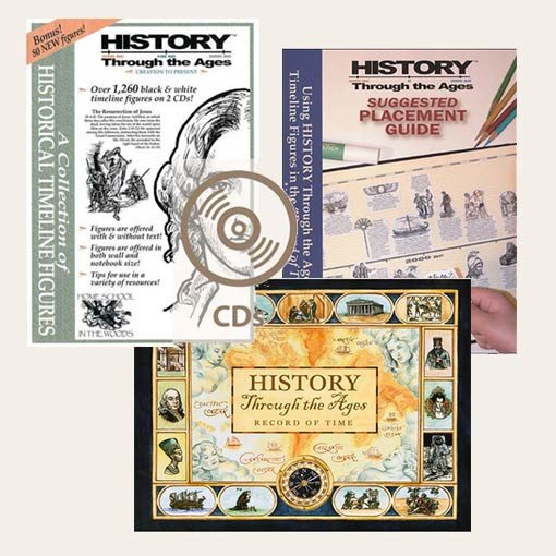 History Through the Ages Timeline Trio Bundle